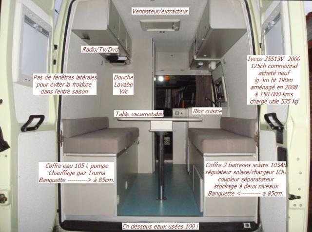 voir le sujet iveco daily 35s13 ann e 2000 128ch l2h2 2 places. Black Bedroom Furniture Sets. Home Design Ideas