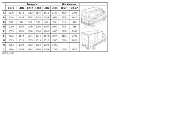 voir le sujet renault master ii 1998 2009. Black Bedroom Furniture Sets. Home Design Ideas