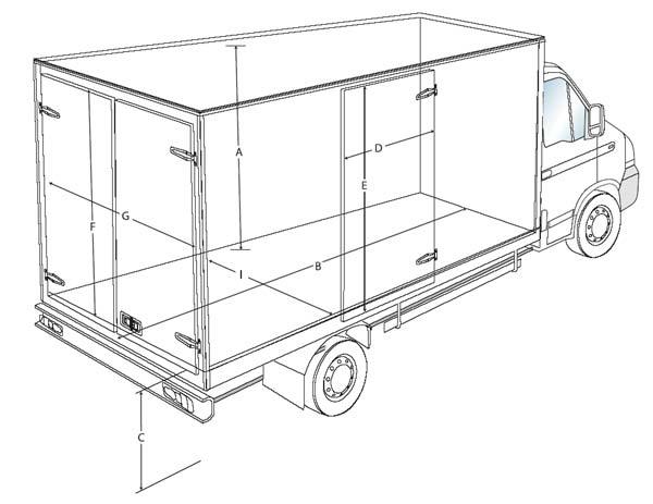 Voir le sujet renault master ii 1998 2009 - Dimension camion 20m3 ...