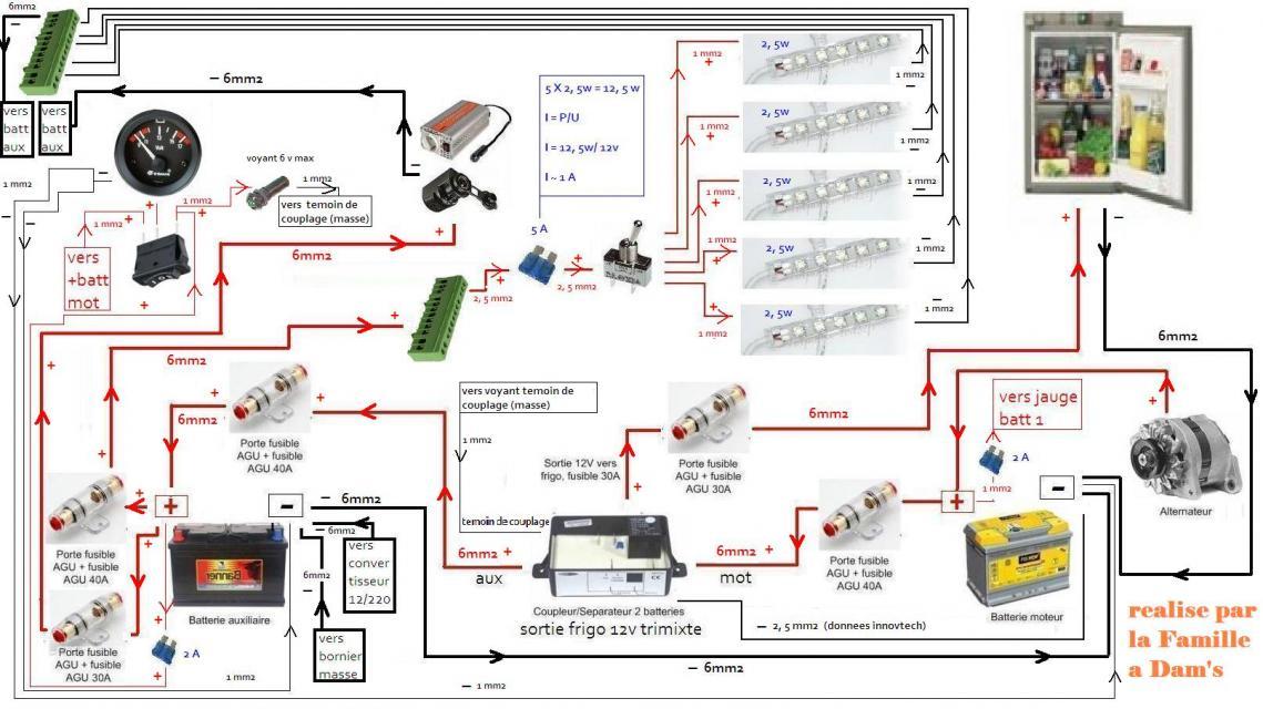 Schema Electrique Kangoo