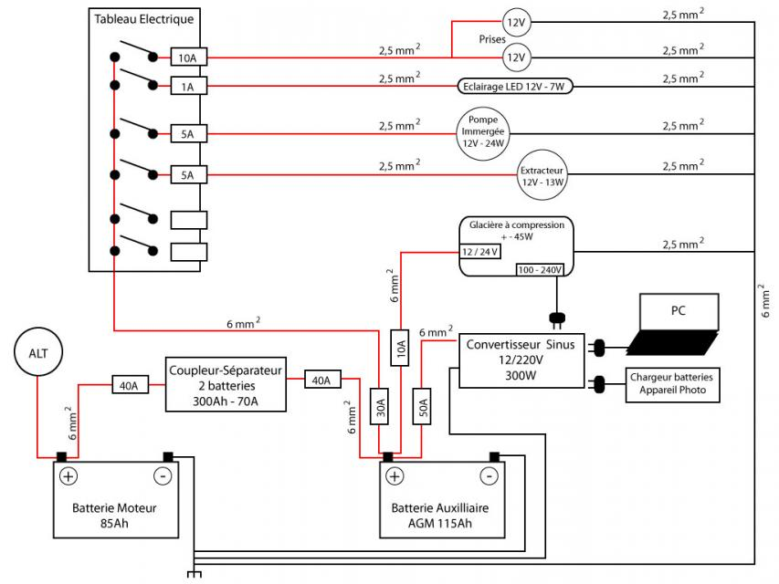 Batterie secondaire et s parateur pickup mania Boitier relevant pour double porte de meuble cuisine