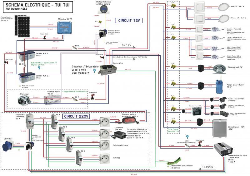 Schema Electrique Trafic 2