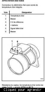 voir le sujet capteur pression suralimentation turbo hs. Black Bedroom Furniture Sets. Home Design Ideas