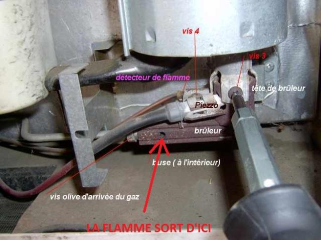 voir le sujet frigo trimixe sortie de gaz anormal sur. Black Bedroom Furniture Sets. Home Design Ideas