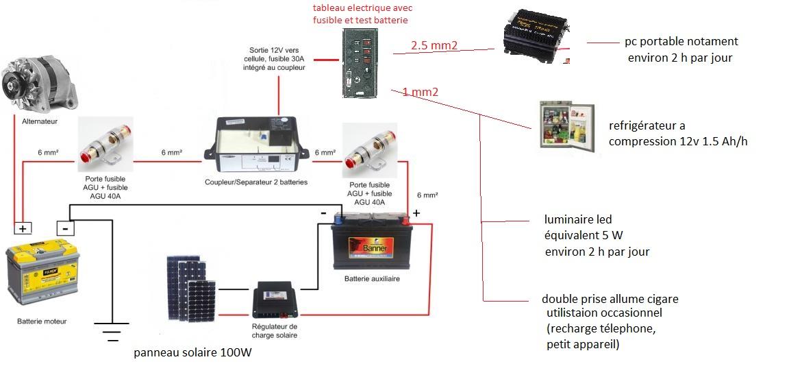 schema electrique batterie auxiliaire camping car