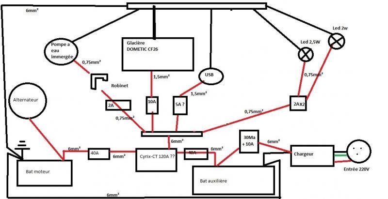 Voir le sujet v rification sch ma installat - Verifier installation electrique ...