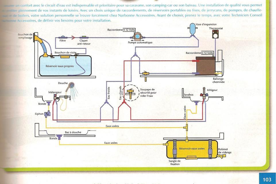 voir le sujet circuit d 39 eau avec boiler vier et douche. Black Bedroom Furniture Sets. Home Design Ideas