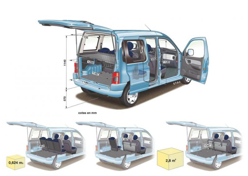 Ludospace Tourneo Camping Car
