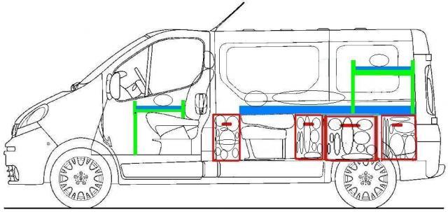 voir le sujet vivaro l1h1 combi 4 couchage la douche oui. Black Bedroom Furniture Sets. Home Design Ideas