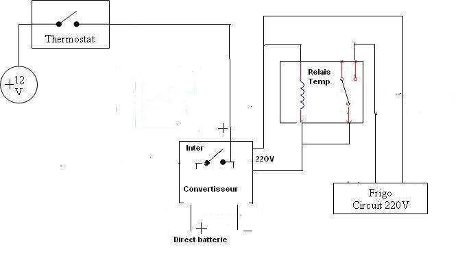 schema thermostat frigo table de cuisine. Black Bedroom Furniture Sets. Home Design Ideas