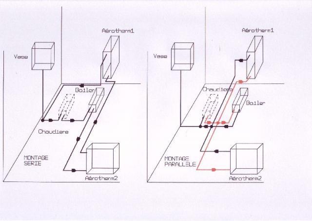 comment installer les diapositives à montage central