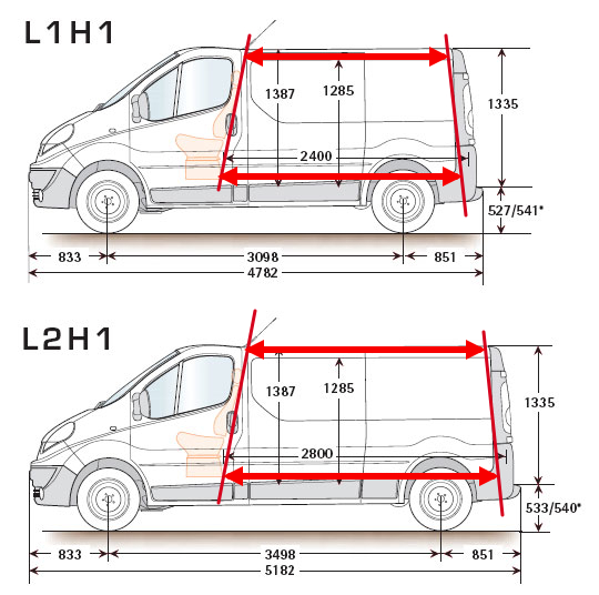 dimensions trafic l1h1 renault trafic van dimensions renault trafic uk wka renault trafic. Black Bedroom Furniture Sets. Home Design Ideas