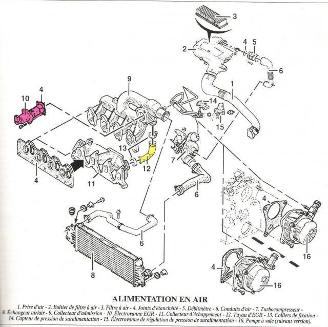voir le sujet vibrations. Black Bedroom Furniture Sets. Home Design Ideas