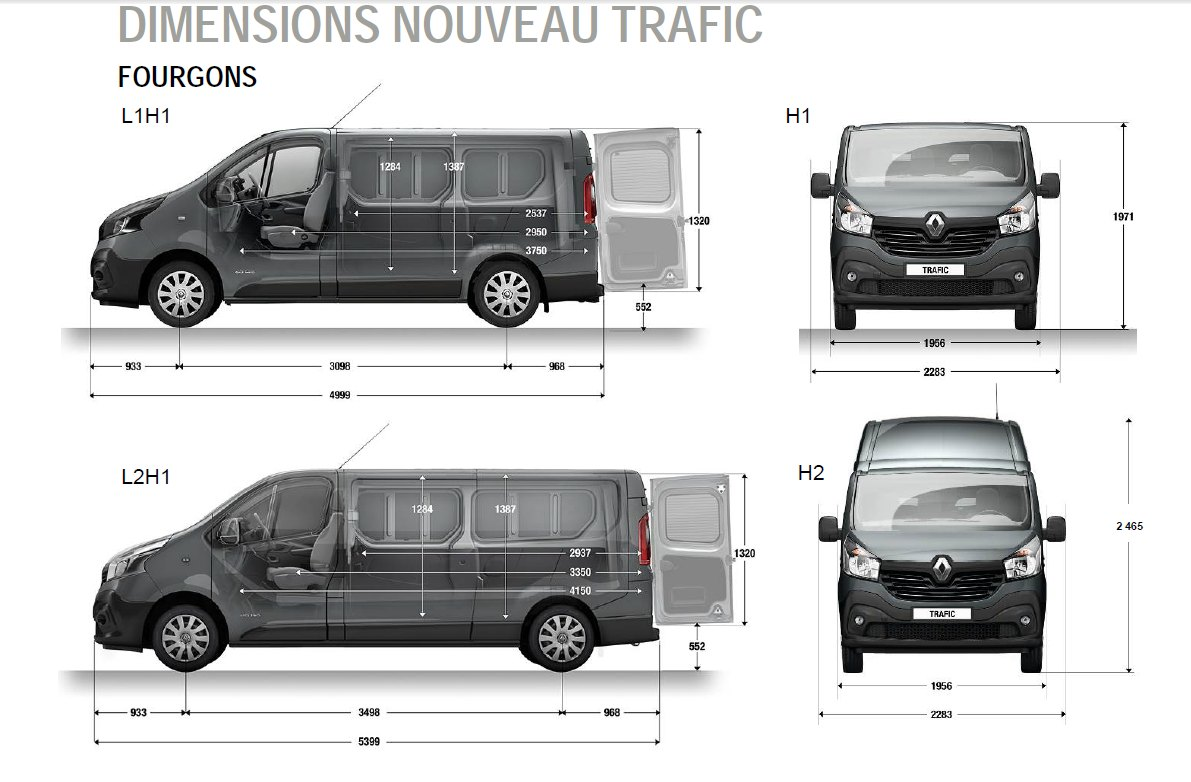 renault trafic dimensions free download. Black Bedroom Furniture Sets. Home Design Ideas