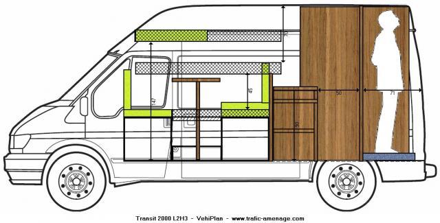 Hervorragend www.trafic-amenage.com/forum :: Voir le sujet - Présentation d'un  VJ27
