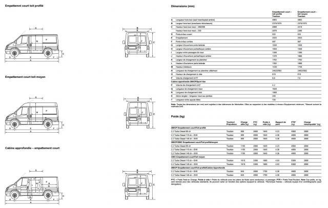 image result for ford transit dimensions 2017 2018 ford reviews. Black Bedroom Furniture Sets. Home Design Ideas