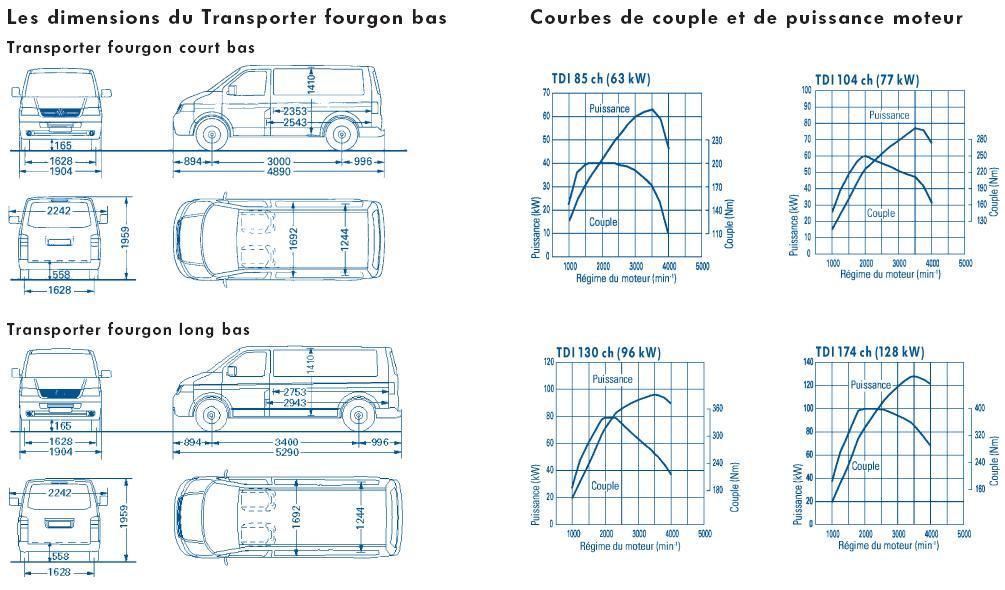 quel est le rayon de braquage d une voiture voitures disponibles. Black Bedroom Furniture Sets. Home Design Ideas