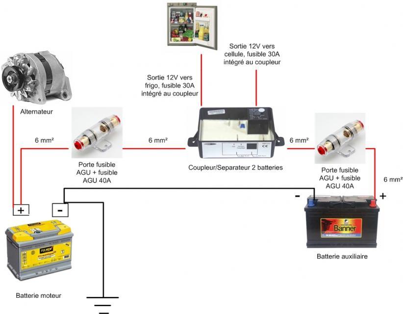 voir le sujet batterie auxiliaire coupleur recharge les. Black Bedroom Furniture Sets. Home Design Ideas
