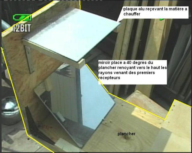 Reflecteur solaire maison segu maison - Reflecteur de lumiere fait maison ...