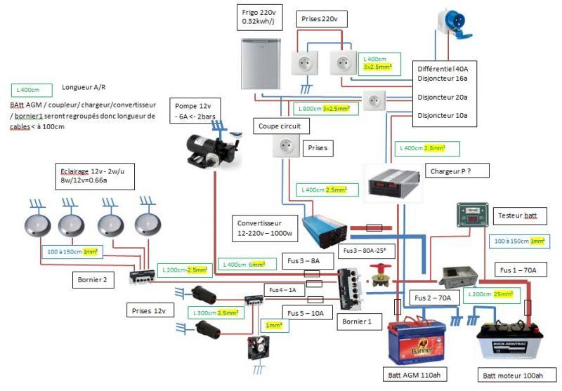 Attractif www.trafic-amenage.com/forum :: Voir le sujet - Schéma électrique  UQ07