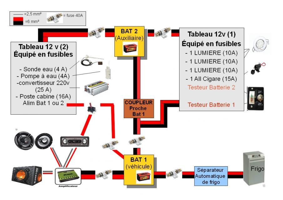 Excellent Très Electricité Camion AméNagé YQ15 | Montrealeast JR22