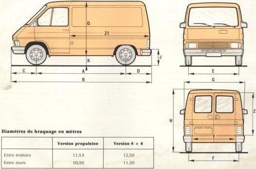 le trafic am nag d 39 olivier collonge dimensions du trafic. Black Bedroom Furniture Sets. Home Design Ideas
